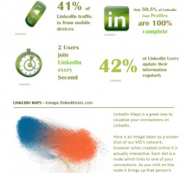 LinkedIn, Social Media, Infographic